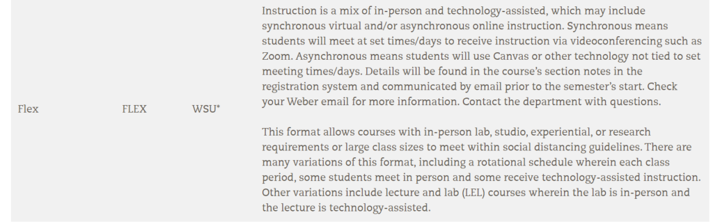 Classes in the fall will be offered in a variety of formats that may not reflect the current schedule. Students will receive an email about changes by July 17. (Weber).