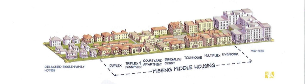 The Ogden City Council passed new guidelines for building apartments and homes in the downtown commercial district that would encourage types of housing between single family homes and mid-rise apartment buildings. (Ogden Planning Commission)